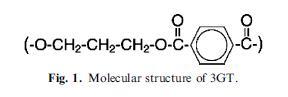 Estructura molecular del 3GT