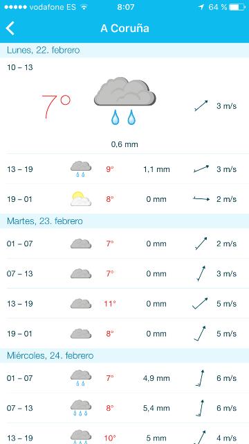Aplicaciones meteorológicas. YR