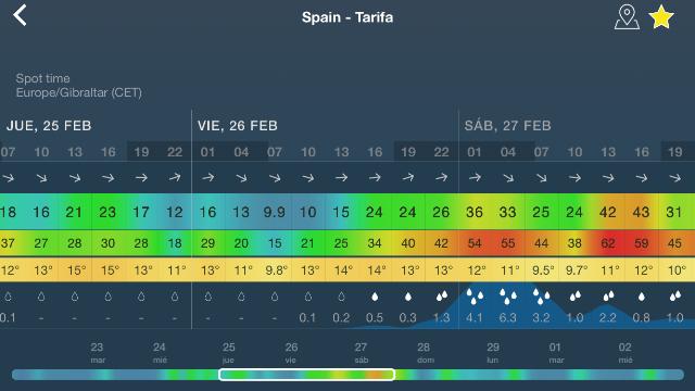 Windy. App Móvil