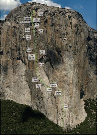 Yosemite Salath 233 Wall O Blog
